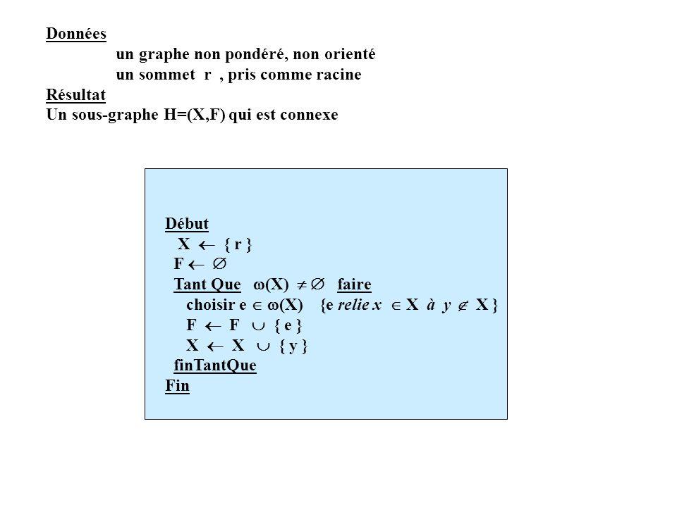 Données un graphe non pondéré, non orienté. un sommet r , pris comme racine. Résultat. Un sous-graphe H=(X,F) qui est connexe.