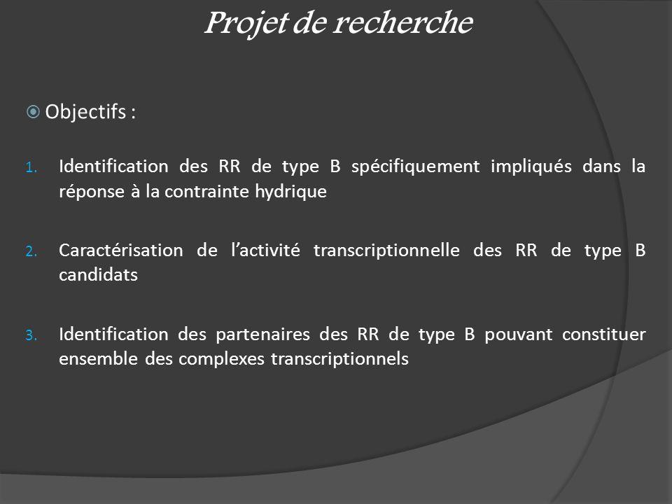 Projet de recherche Objectifs :
