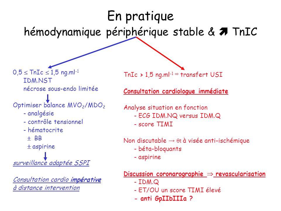 En pratique hémodynamique périphérique stable &  TnIC