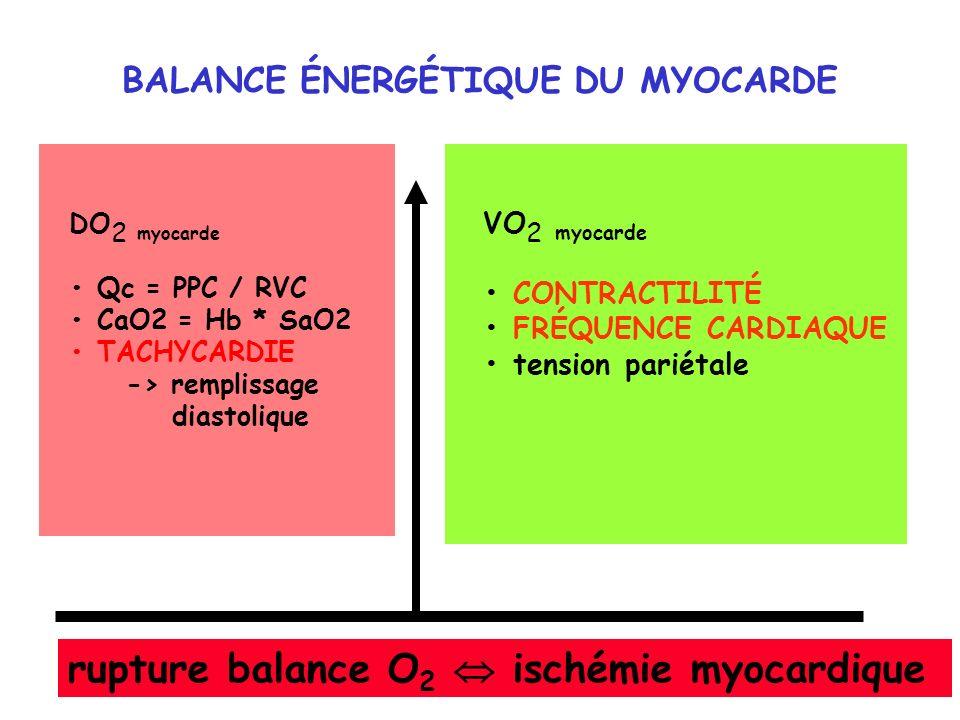 BALANCE ÉNERGÉTIQUE DU MYOCARDE