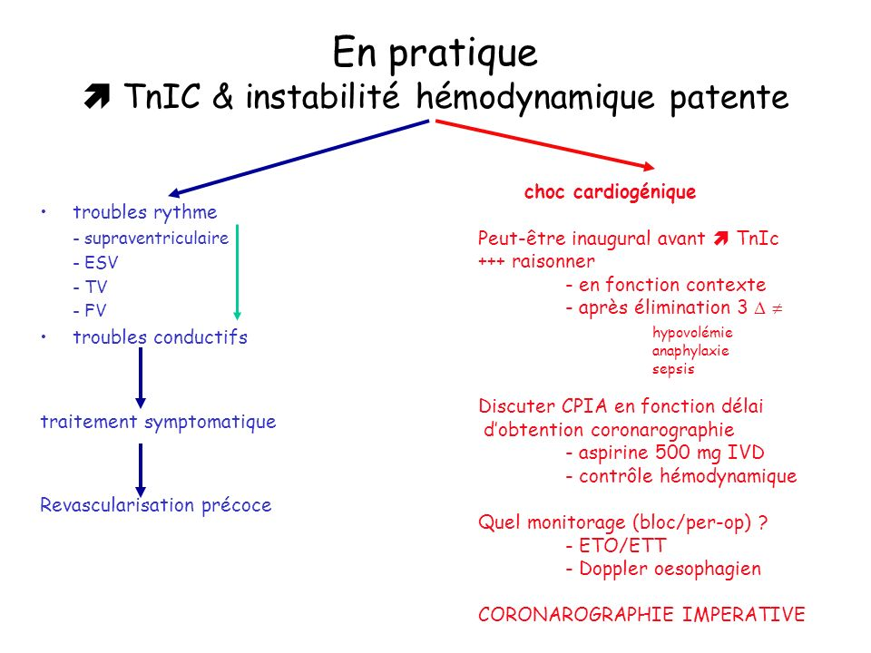 En pratique  TnIC & instabilité hémodynamique patente
