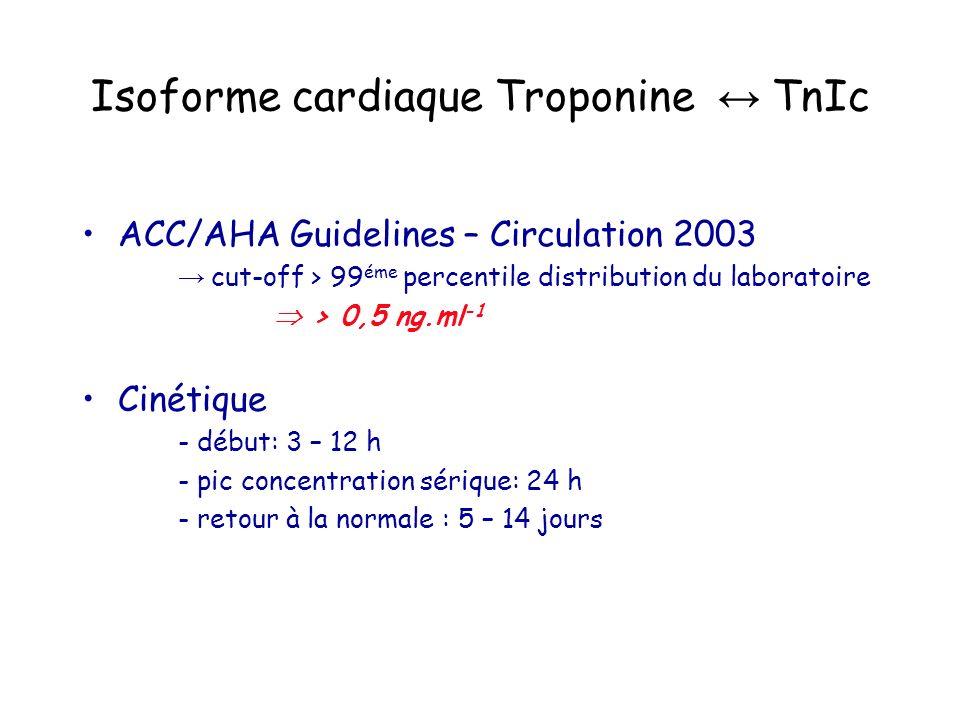 Isoforme cardiaque Troponine ↔ TnIc