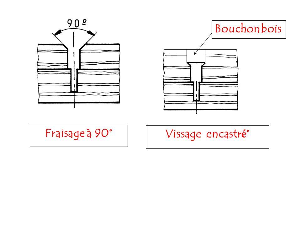 Bouchon bois Fraisage à 90° Vissage encastré°