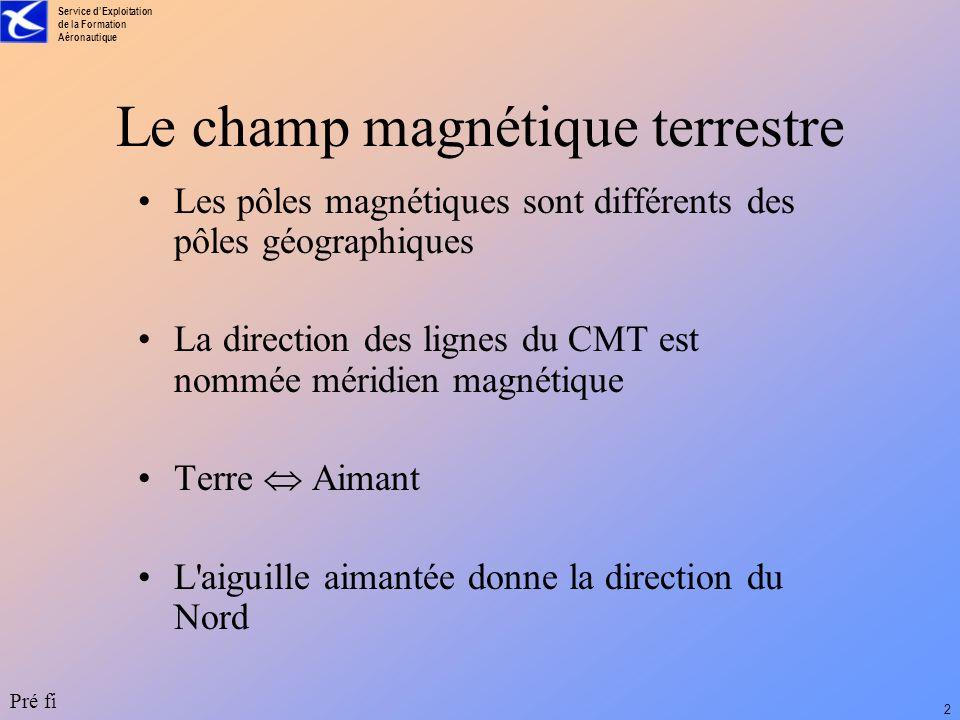 Le champ magnétique terrestre