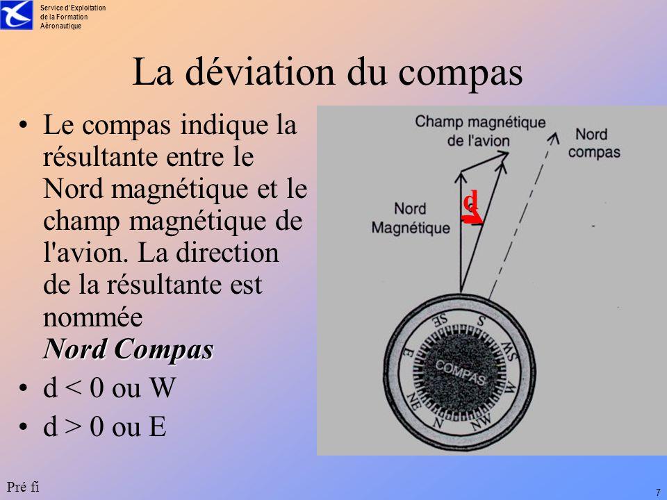 La déviation du compas