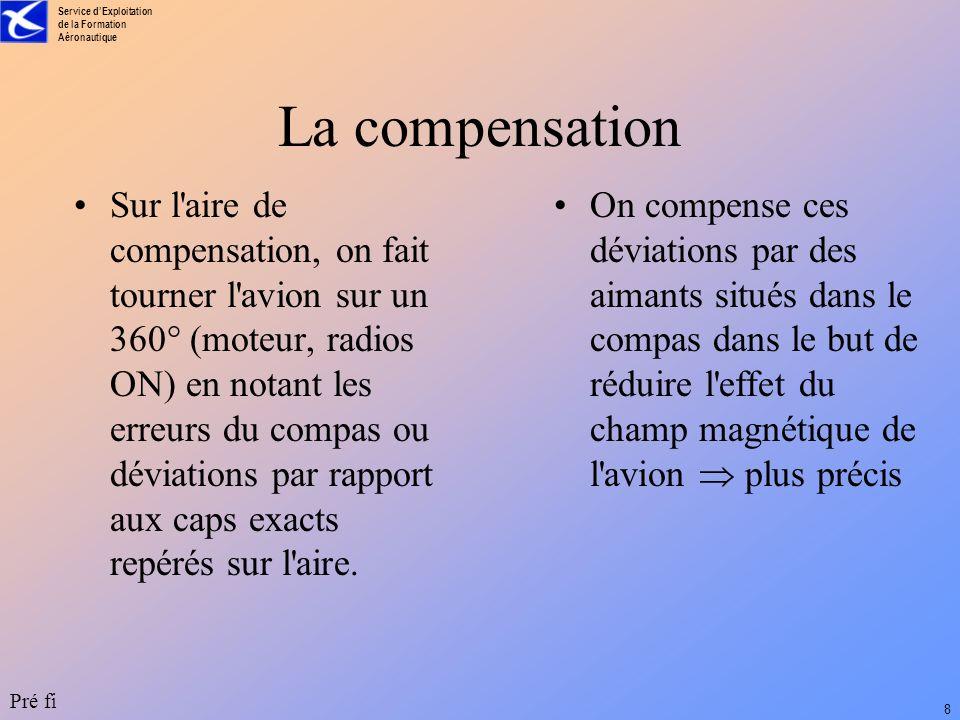 La compensation