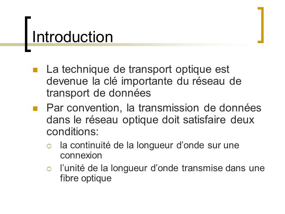 Introduction La technique de transport optique est devenue la clé importante du réseau de transport de données.