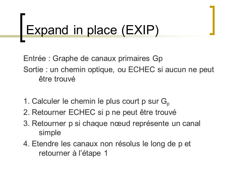 Expand in place (EXIP) Entrée : Graphe de canaux primaires Gp