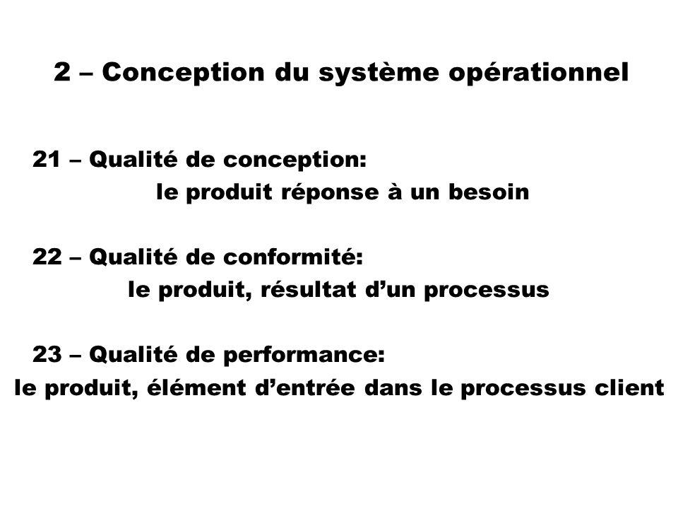 2 – Conception du système opérationnel