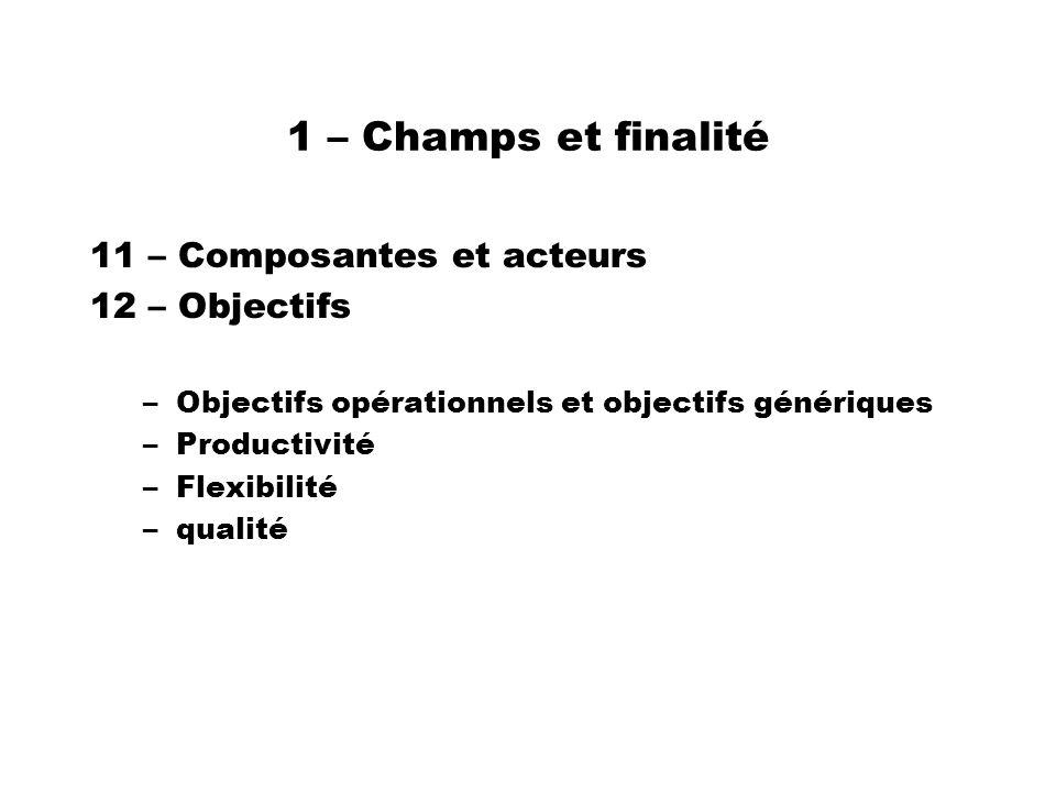 1 – Champs et finalité 11 – Composantes et acteurs 12 – Objectifs