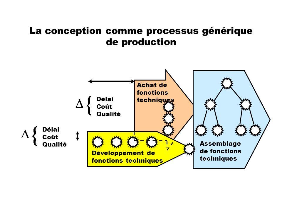 La conception comme processus générique de production
