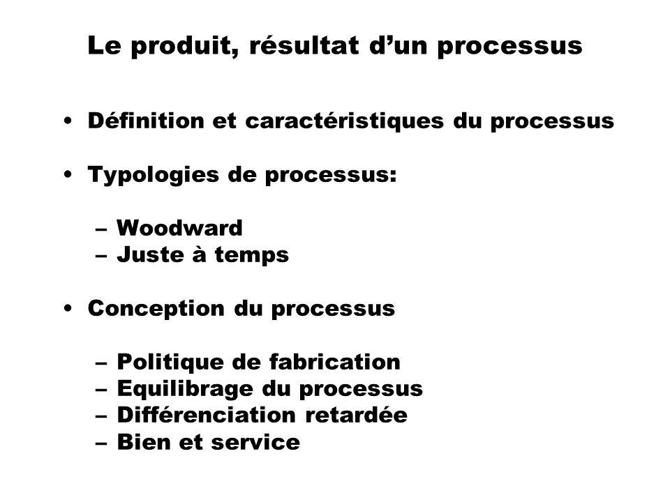 Le produit, résultat d'un processus