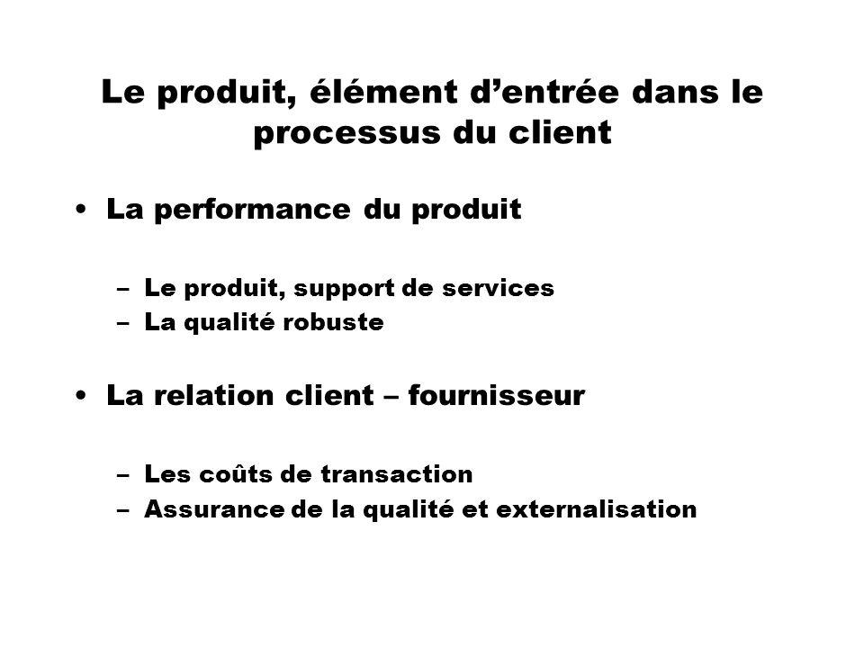 Le produit, élément d'entrée dans le processus du client