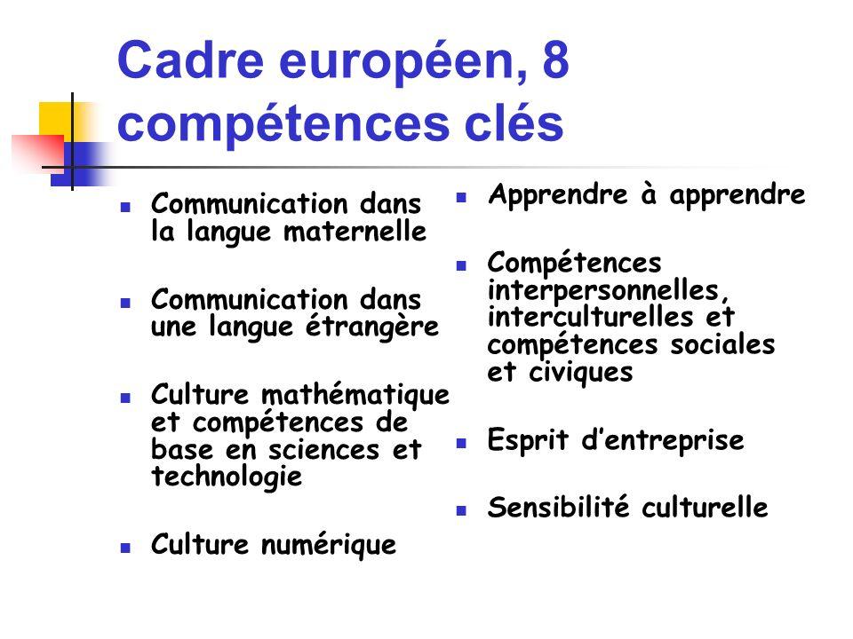 Cadre européen, 8 compétences clés