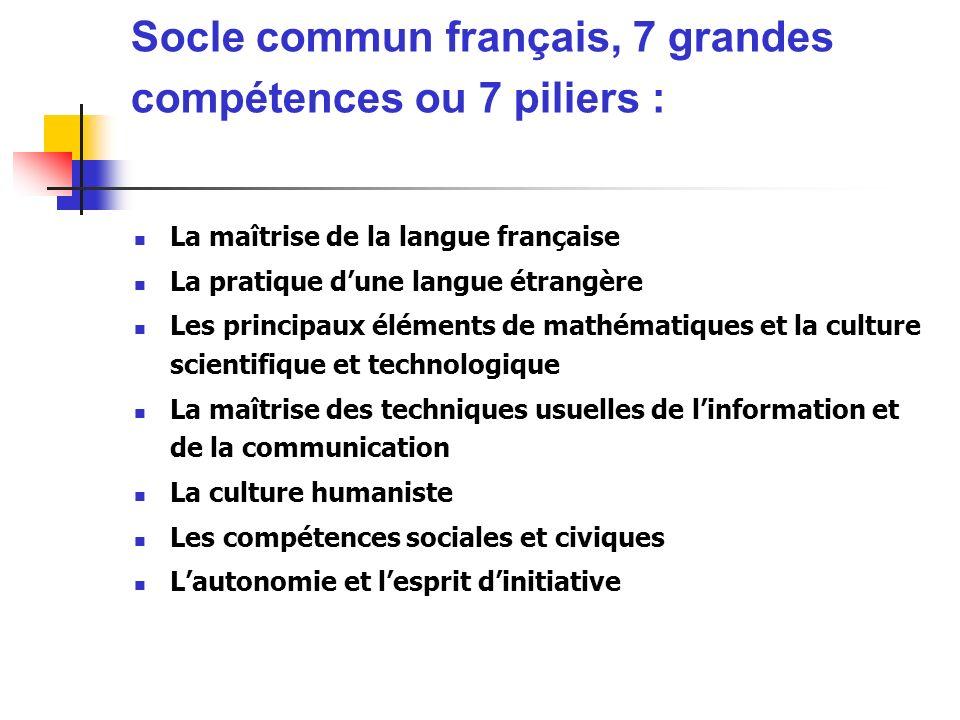 Socle commun français, 7 grandes compétences ou 7 piliers :