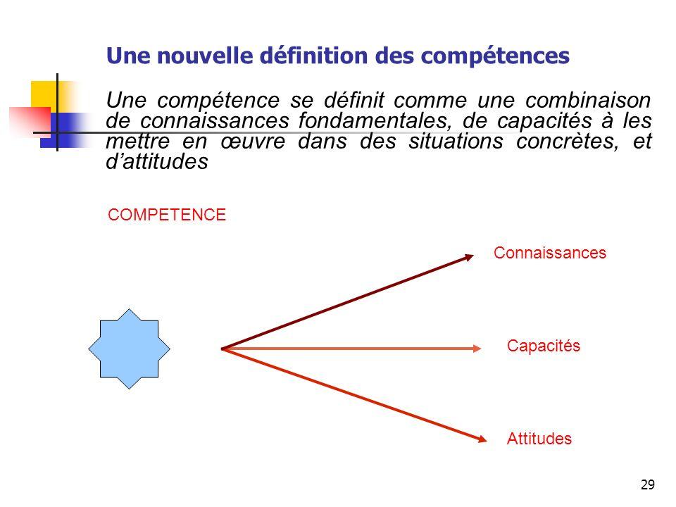 Une nouvelle définition des compétences