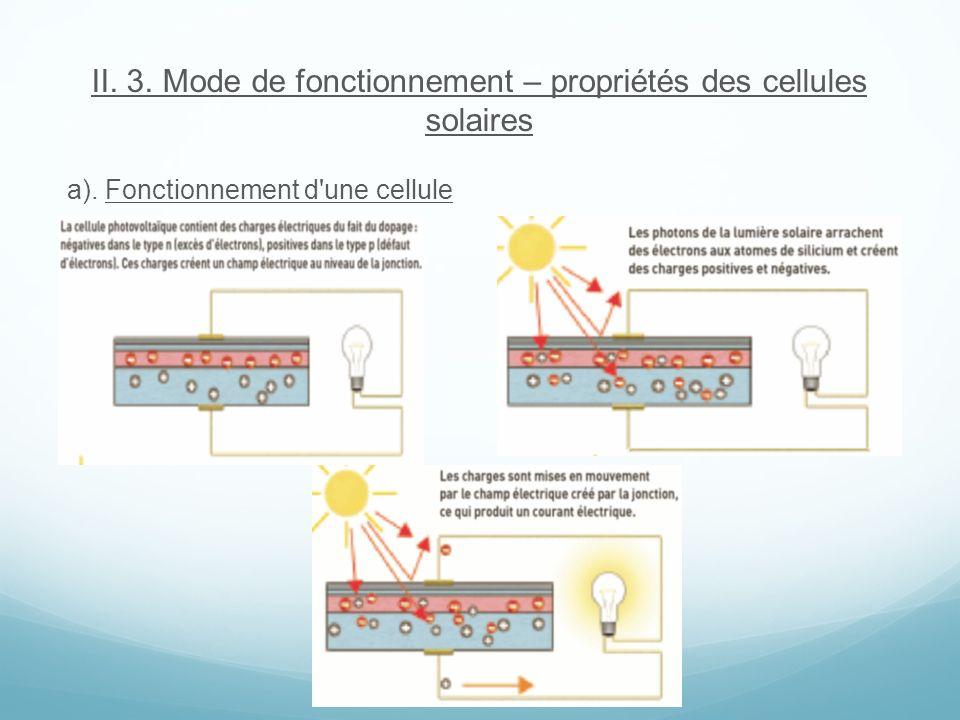 II. 3. Mode de fonctionnement – propriétés des cellules solaires