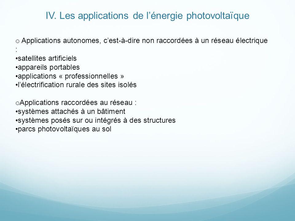 IV. Les applications de l'énergie photovoltaïque