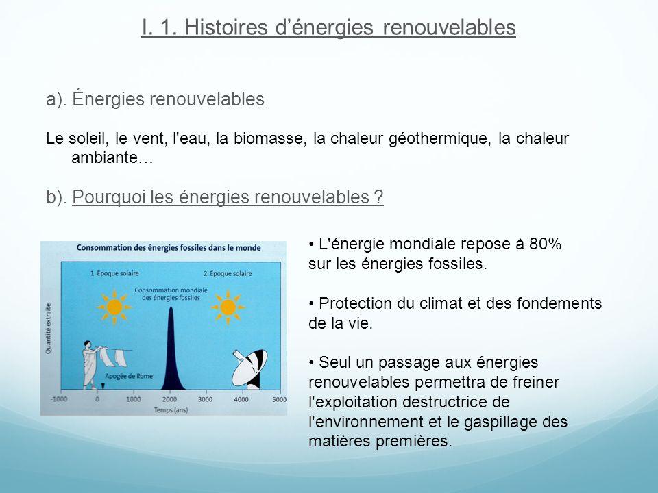 I. 1. Histoires d'énergies renouvelables