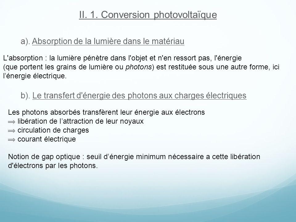 II. 1. Conversion photovoltaïque