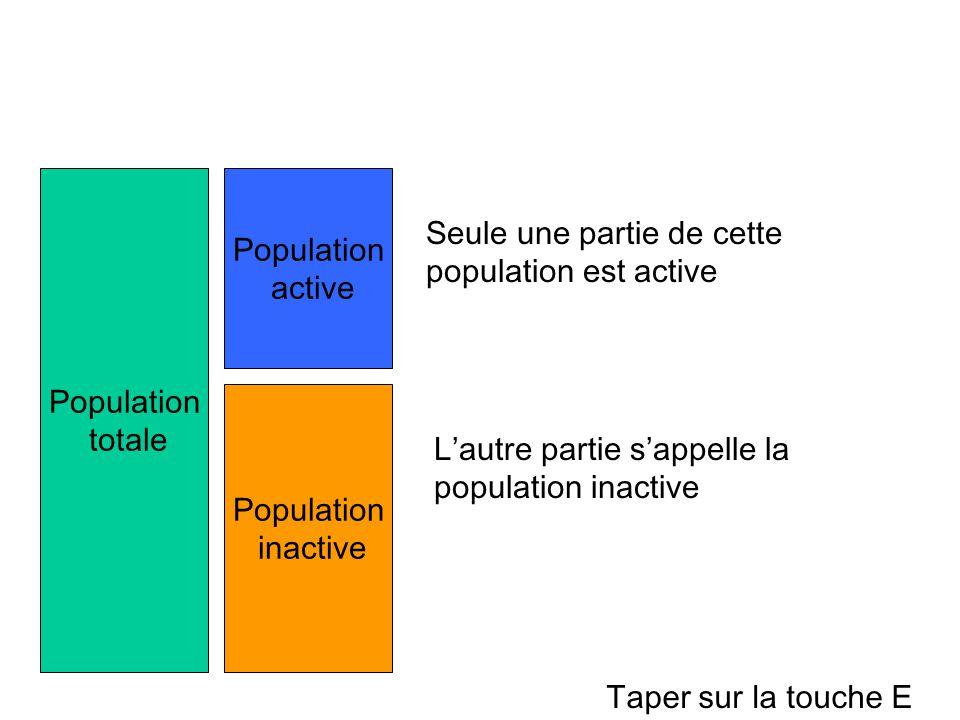 Population totale. Population. active. Seule une partie de cette population est active. Population.