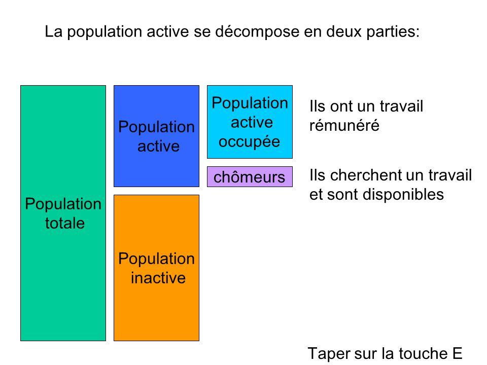 La population active se décompose en deux parties: