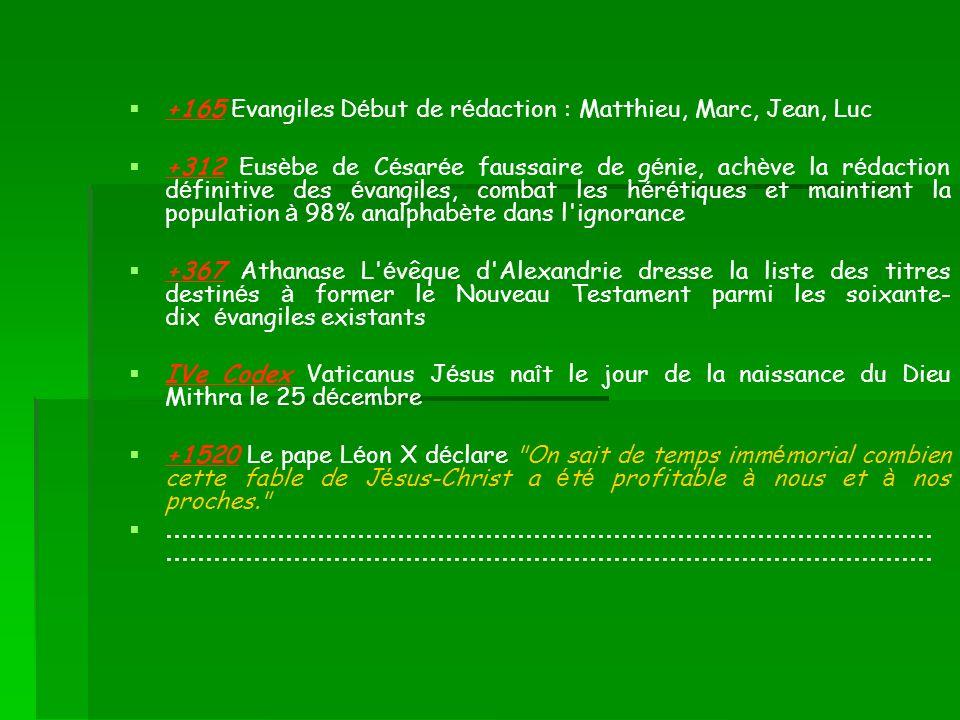 +165 Evangiles Début de rédaction : Matthieu, Marc, Jean, Luc