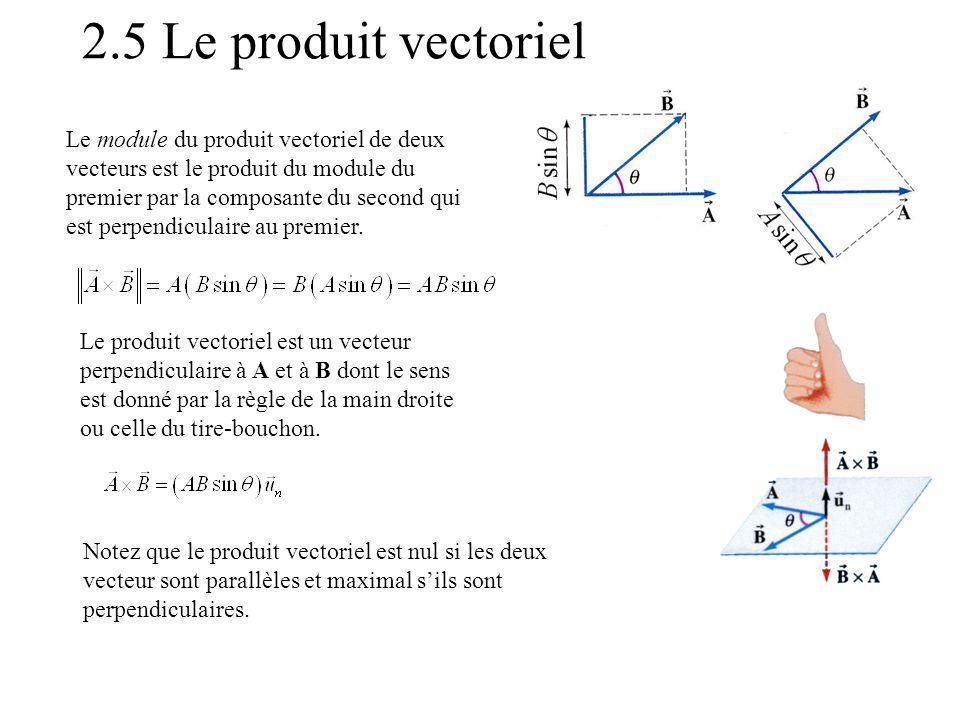 2.5 Le produit vectoriel
