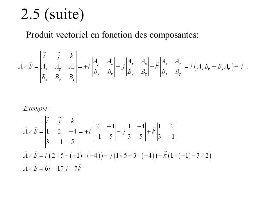 2.5 (suite) Produit vectoriel en fonction des composantes: