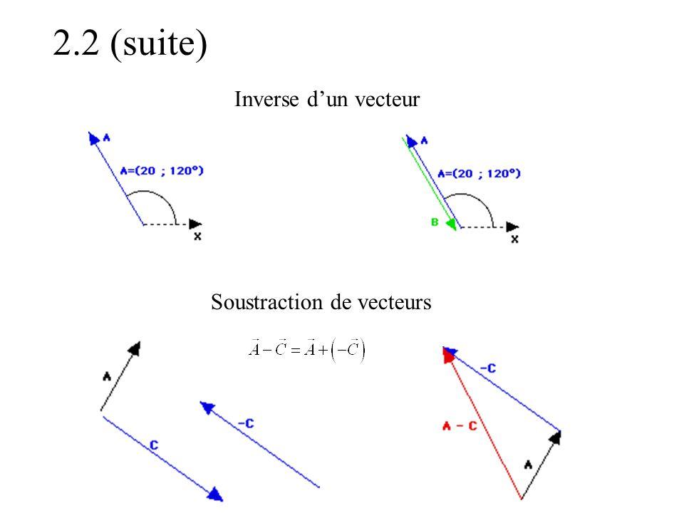 2.2 (suite) Inverse d'un vecteur Soustraction de vecteurs