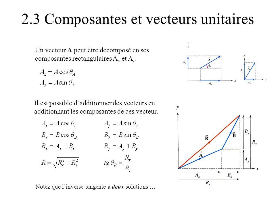 2.3 Composantes et vecteurs unitaires