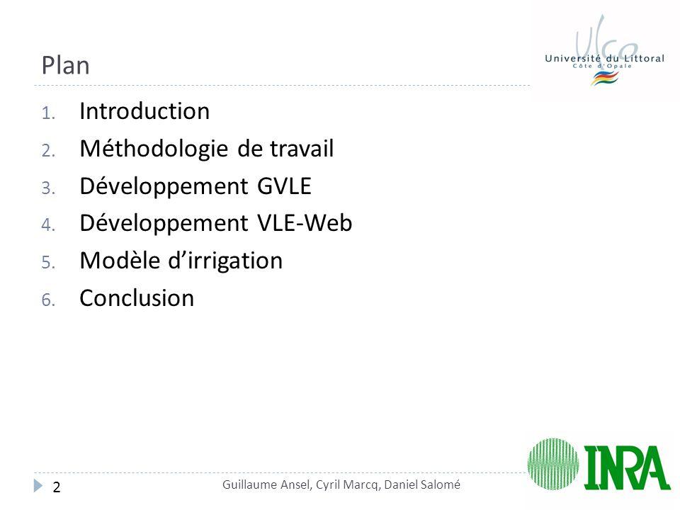 Plan Introduction Méthodologie de travail Développement GVLE