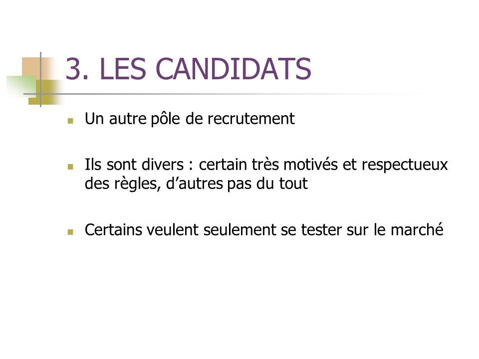 3. LES CANDIDATS Un autre pôle de recrutement
