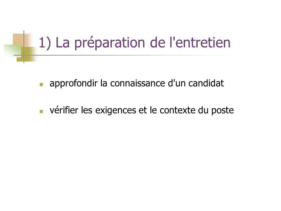 1) La préparation de l entretien