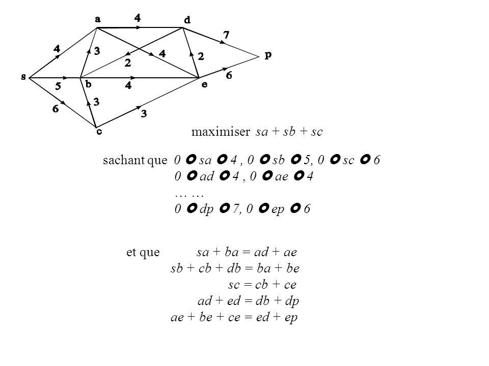 maximiser sa + sb + sc sachant que 0  sa  4 , 0  sb  5, 0  sc  6. 0  ad  4 , 0  ae  4.