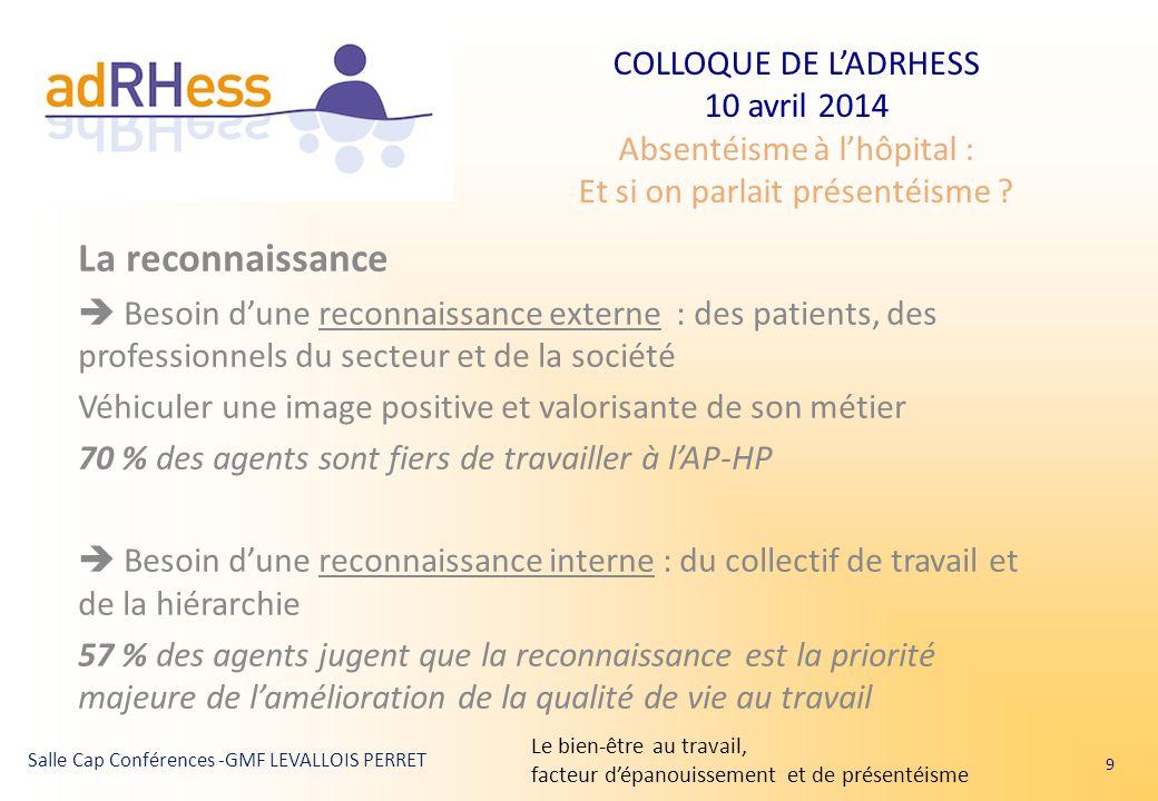 La reconnaissance  Besoin d'une reconnaissance externe : des patients, des professionnels du secteur et de la société.