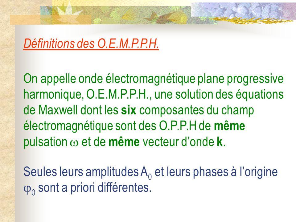 Définitions des O.E.M.P.P.H.