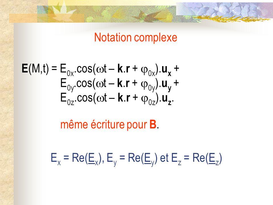 Notation complexe E(M,t) = E0x.cos(t – k.r + 0x).ux + E0y.cos(t – k.r + 0y).uy + E0z.cos(t – k.r + 0z).uz.