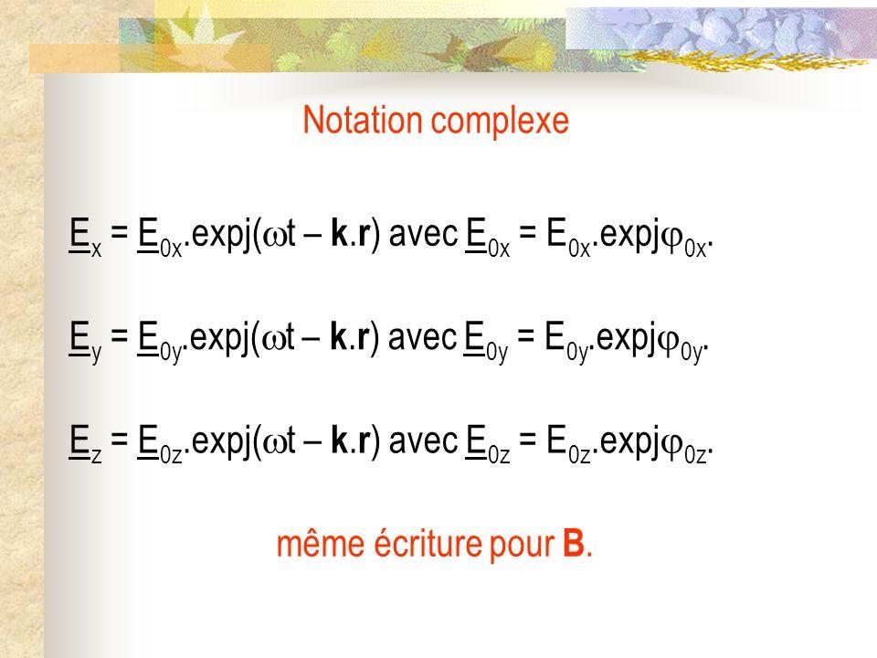 Notation complexe Ex = E0x.expj(t – k.r) avec E0x = E0x.expj0x. Ey = E0y.expj(t – k.r) avec E0y = E0y.expj0y.