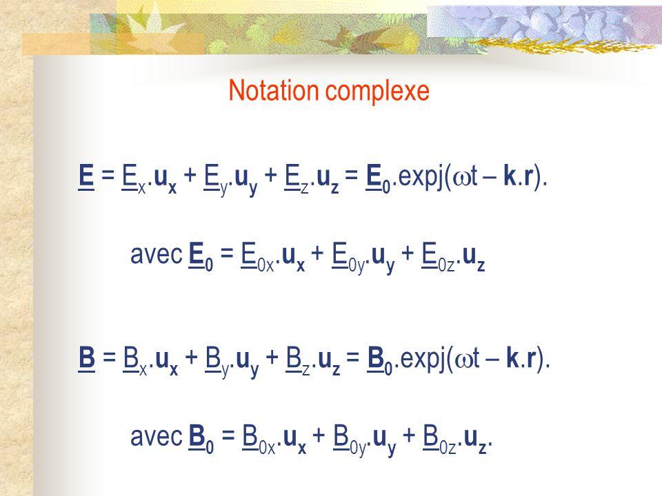 Notation complexe E = Ex.ux + Ey.uy + Ez.uz = E0.expj(t – k.r). avec E0 = E0x.ux + E0y.uy + E0z.uz.