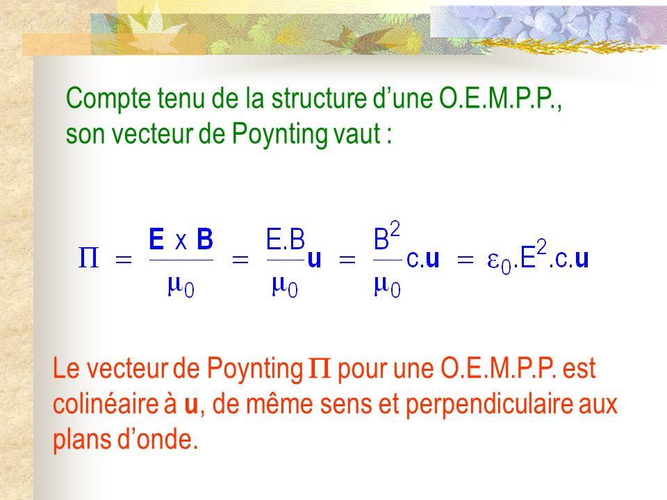 Compte tenu de la structure d'une O. E. M. P. P