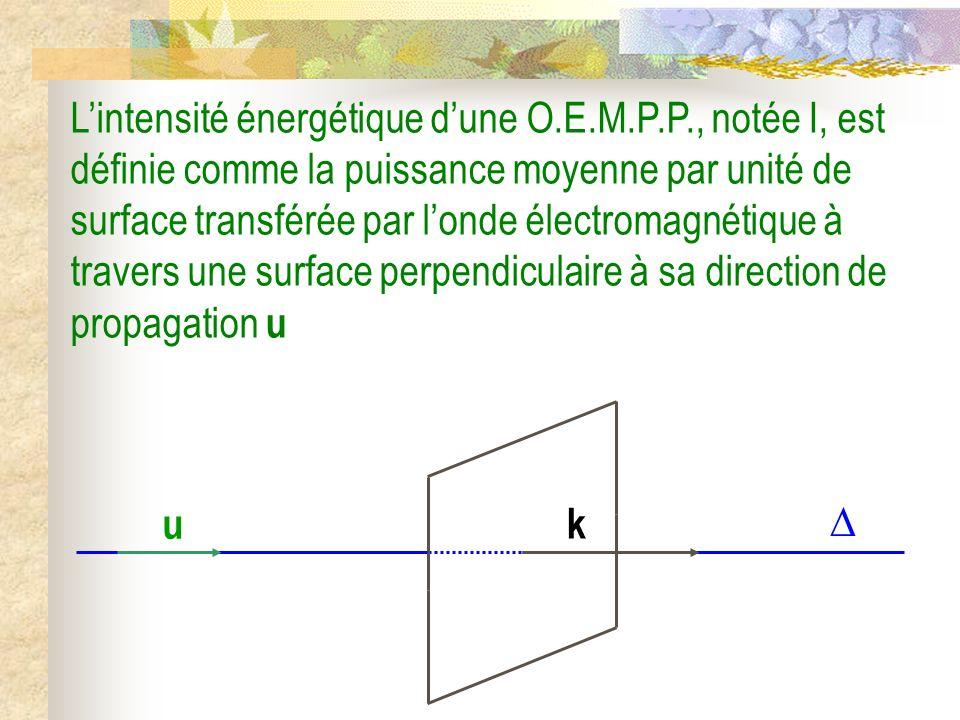 L'intensité énergétique d'une O. E. M. P. P