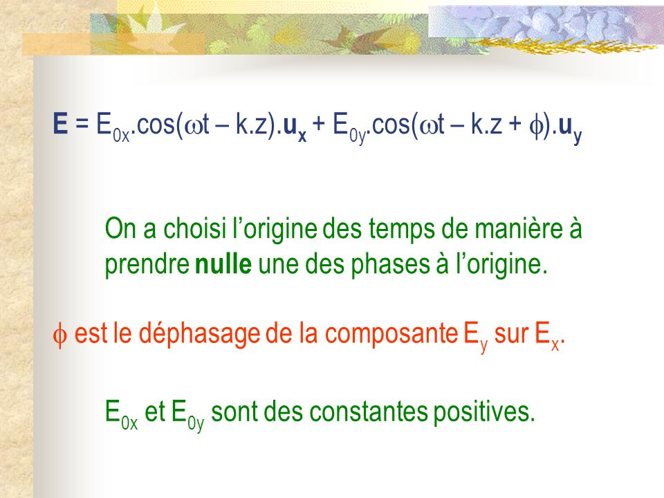 E = E0x.cos(t – k.z).ux + E0y.cos(t – k.z + ).uy