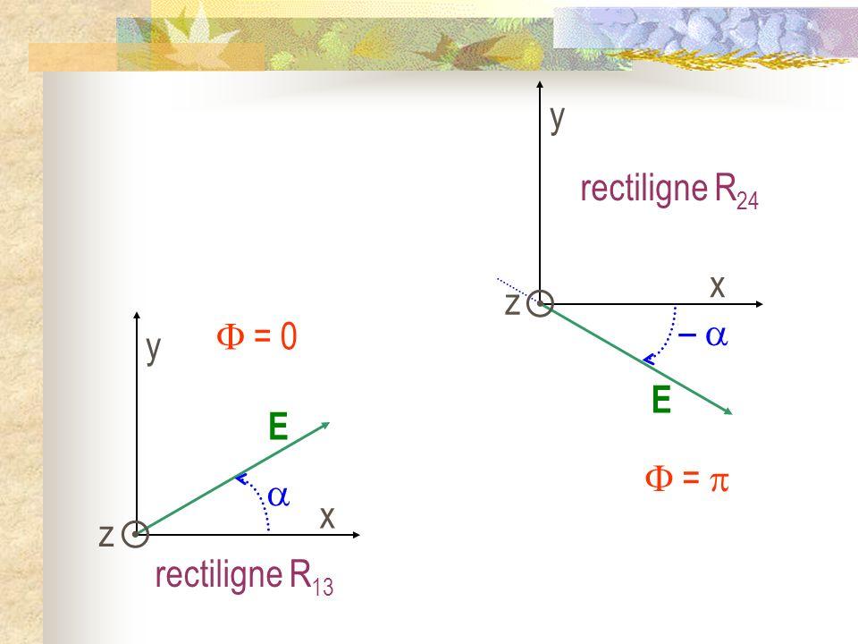 z y x E –   rectiligne R24 z y x E    = 0  =  rectiligne R13