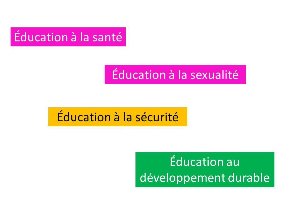 Éducation à la sexualité