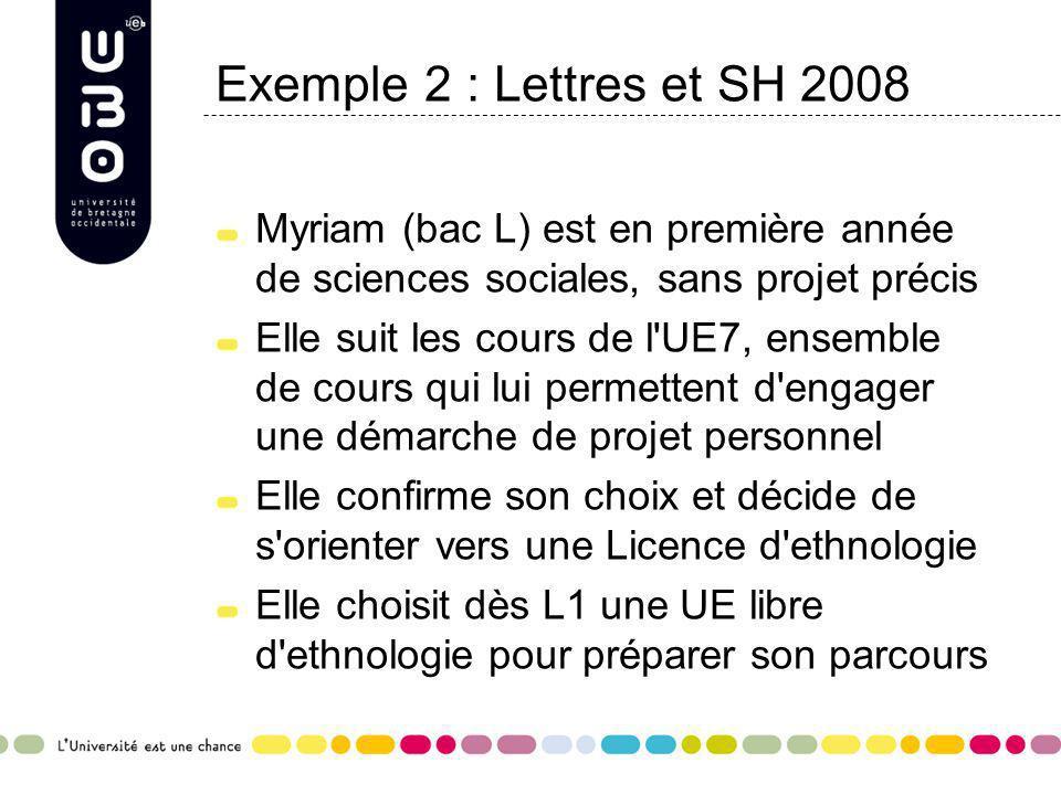 Exemple 2 : Lettres et SH 2008 Myriam (bac L) est en première année de sciences sociales, sans projet précis.