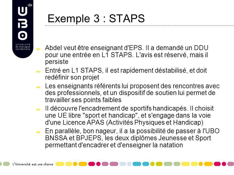 Exemple 3 : STAPS Abdel veut être enseignant d EPS. Il a demandé un DDU pour une entrée en L1 STAPS. L avis est réservé, mais il persiste.
