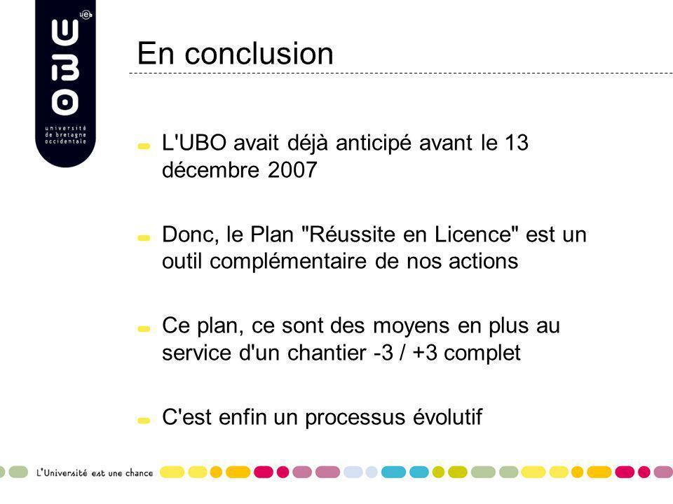 En conclusion L UBO avait déjà anticipé avant le 13 décembre 2007