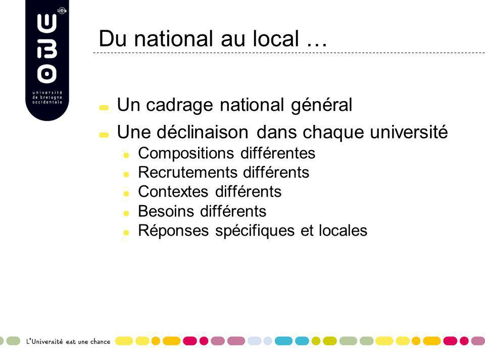 Du national au local … Un cadrage national général