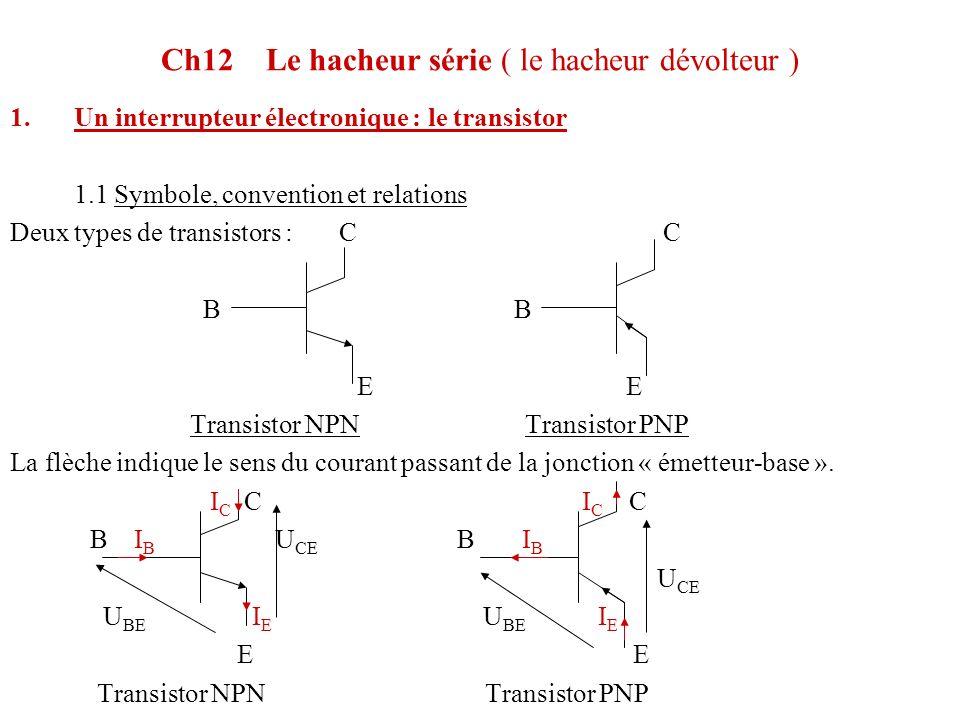 Ch12 Le hacheur série ( le hacheur dévolteur )